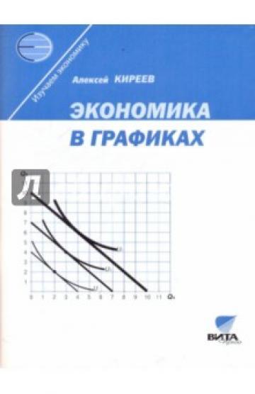 Экономика в графиках